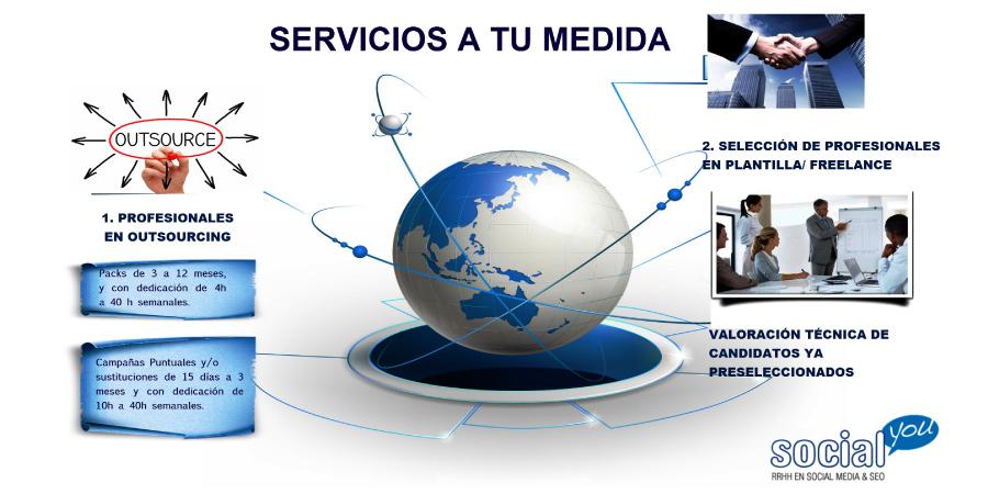 SocialYou_servicios